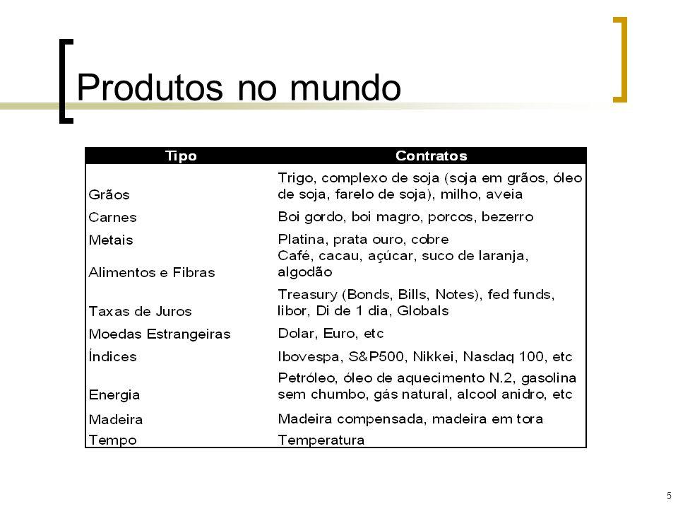 Produtos no mundo