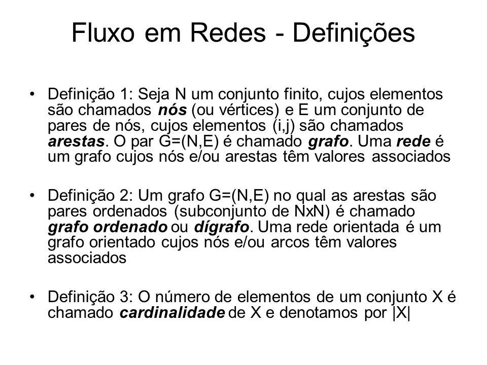 Fluxo em Redes - Definições
