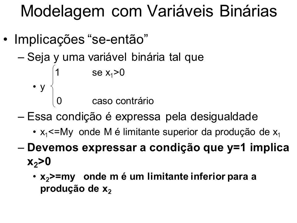 Modelagem com Variáveis Binárias