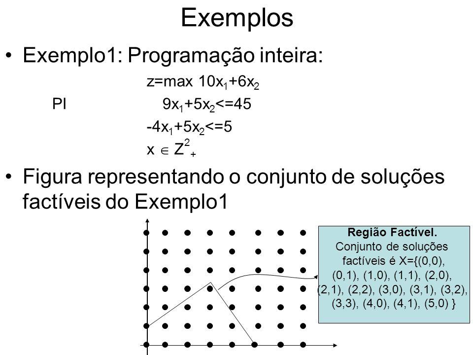 Exemplos Exemplo1: Programação inteira: