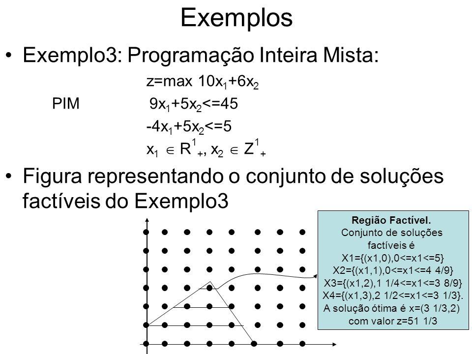 Exemplos Exemplo3: Programação Inteira Mista: