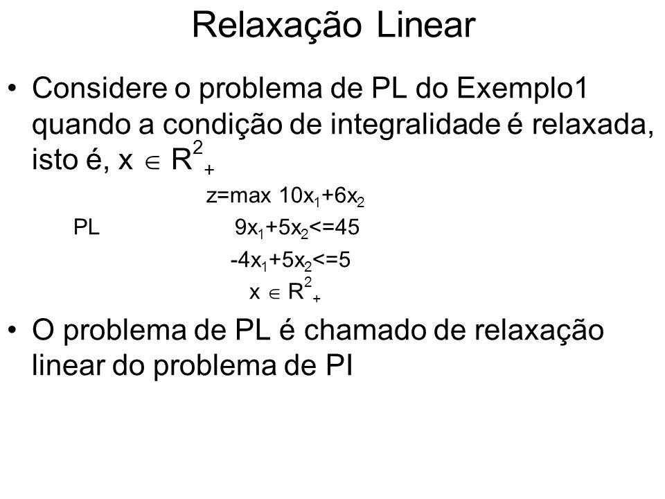 Relaxação Linear Considere o problema de PL do Exemplo1 quando a condição de integralidade é relaxada, isto é, x  R2+