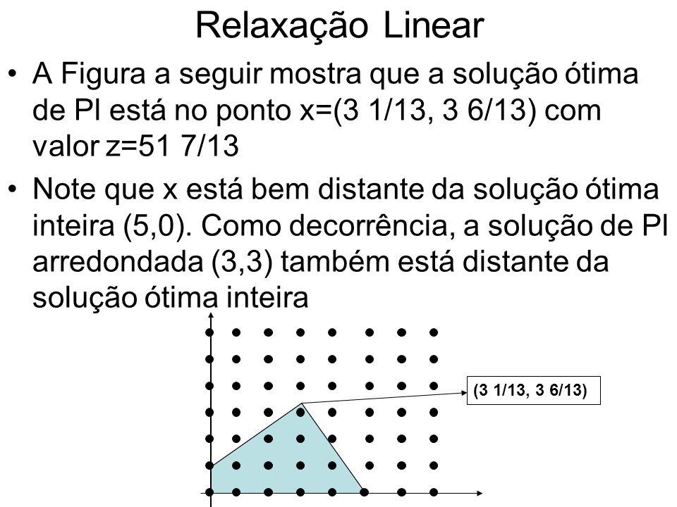Relaxação Linear A Figura a seguir mostra que a solução ótima de Pl está no ponto x=(3 1/13, 3 6/13) com valor z=51 7/13.