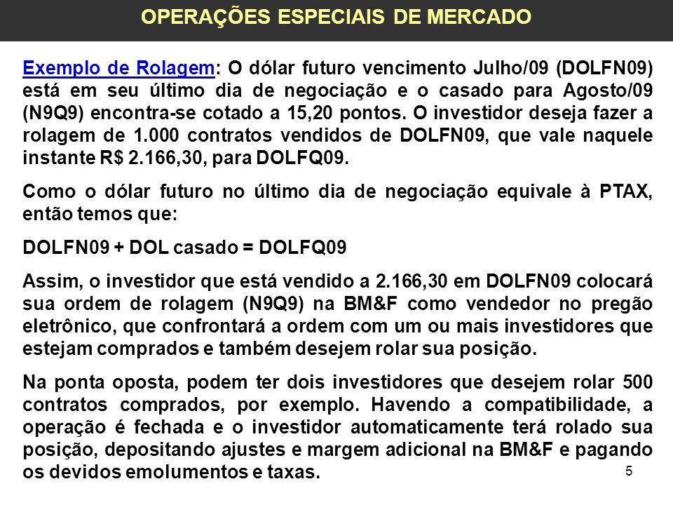 OPERAÇÕES ESPECIAIS DE MERCADO