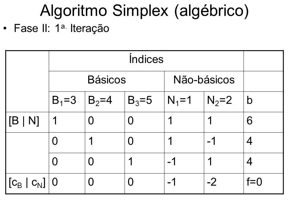 Algoritmo Simplex (algébrico)