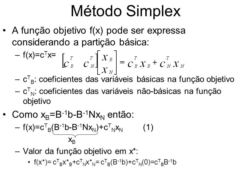 Método Simplex A função objetivo f(x) pode ser expressa considerando a partição básica: f(x)=cTx=