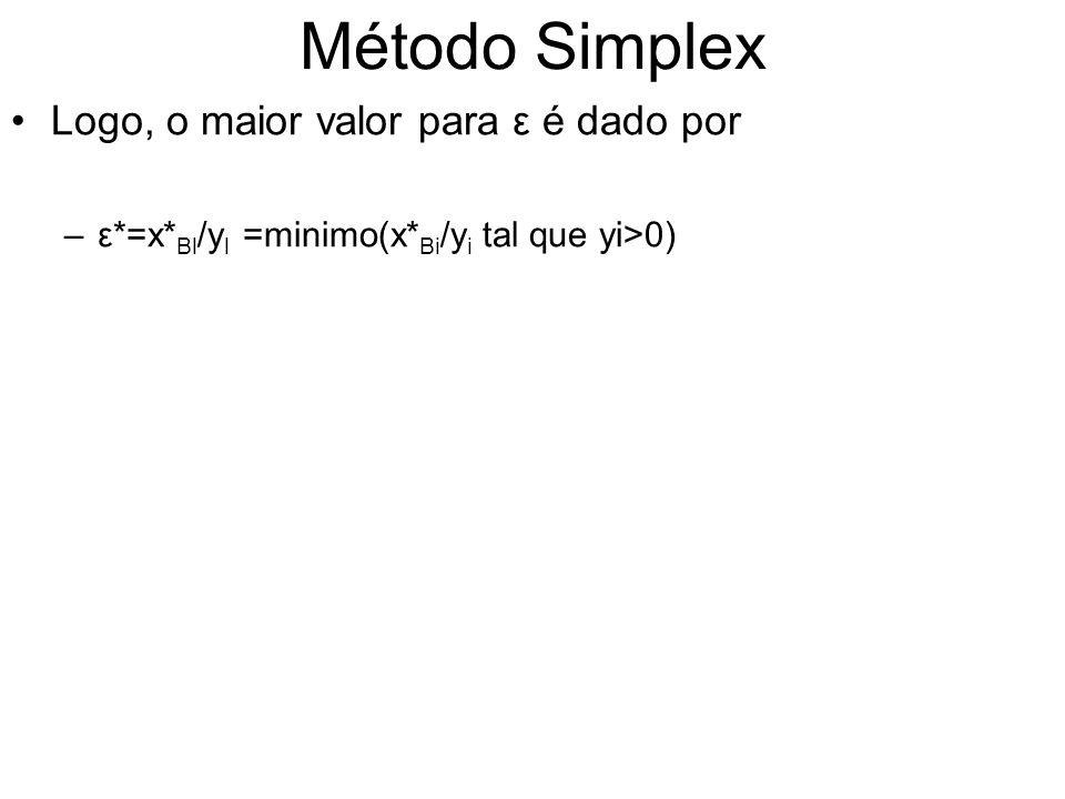 Método Simplex Logo, o maior valor para ε é dado por