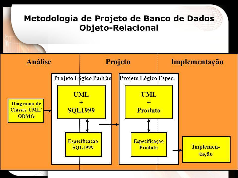Metodologia de Projeto de Banco de Dados Objeto-Relacional