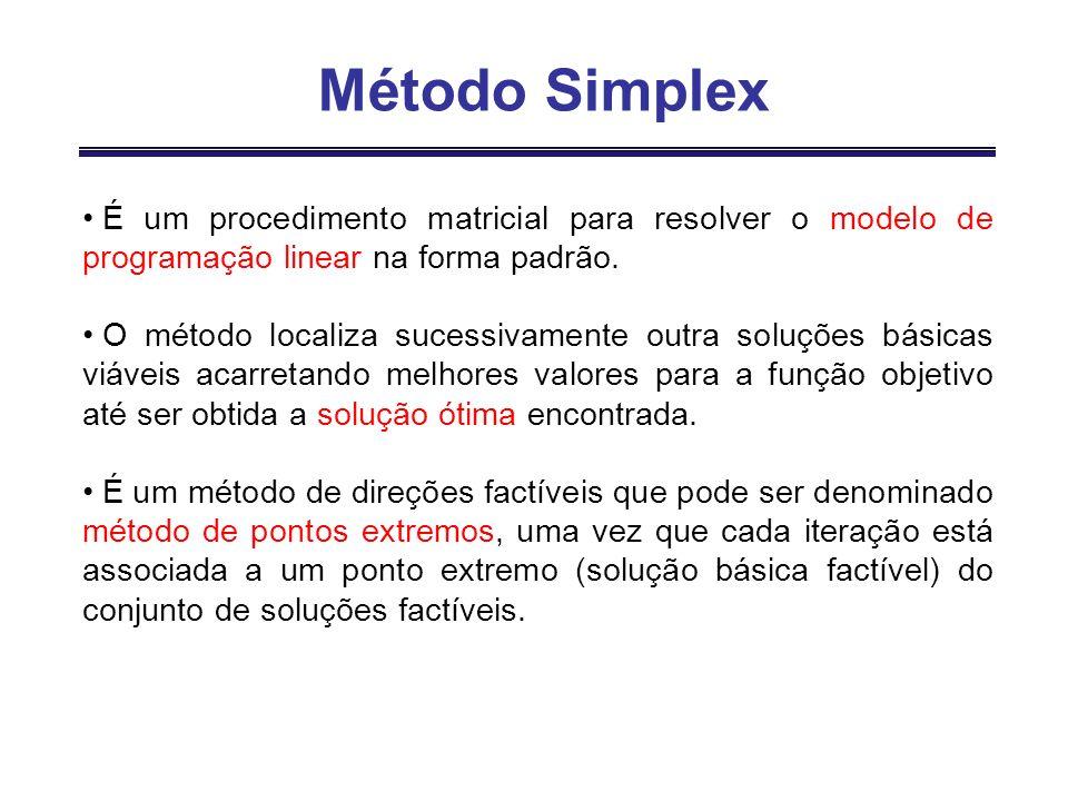 Método SimplexÉ um procedimento matricial para resolver o modelo de programação linear na forma padrão.