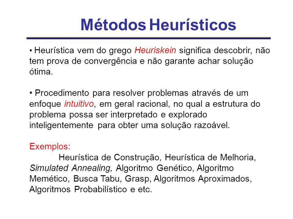 Métodos HeurísticosHeurística vem do grego Heuriskein significa descobrir, não tem prova de convergência e não garante achar solução ótima.