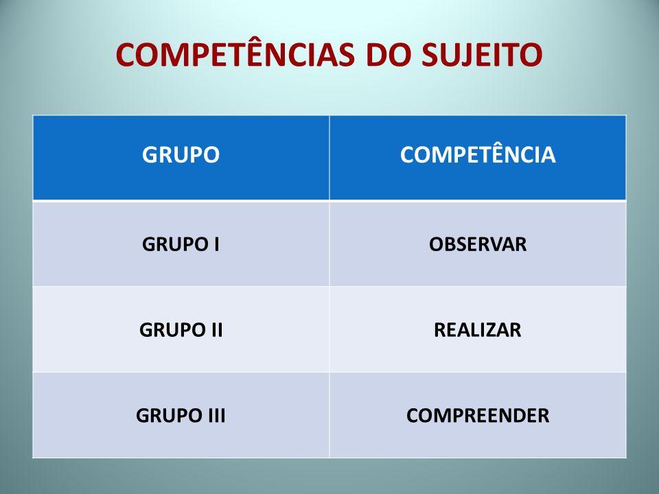 COMPETÊNCIAS DO SUJEITO