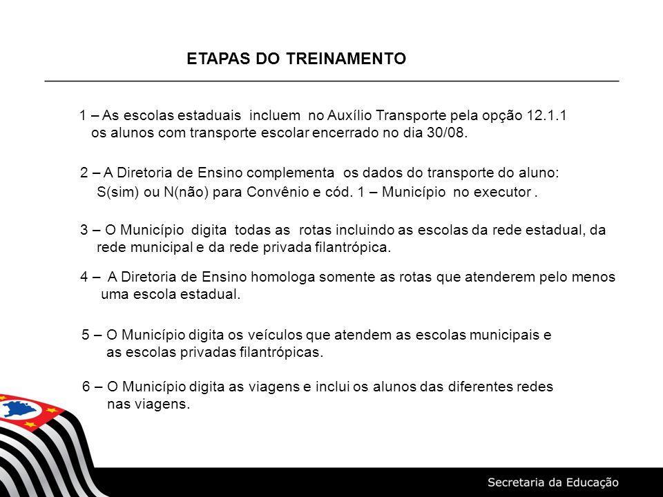 ETAPAS DO TREINAMENTO 1 – As escolas estaduais incluem no Auxílio Transporte pela opção 12.1.1.