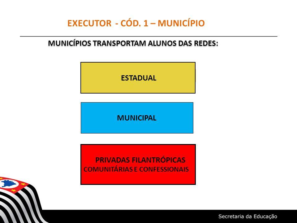 EXECUTOR - CÓD. 1 – MUNICÍPIO