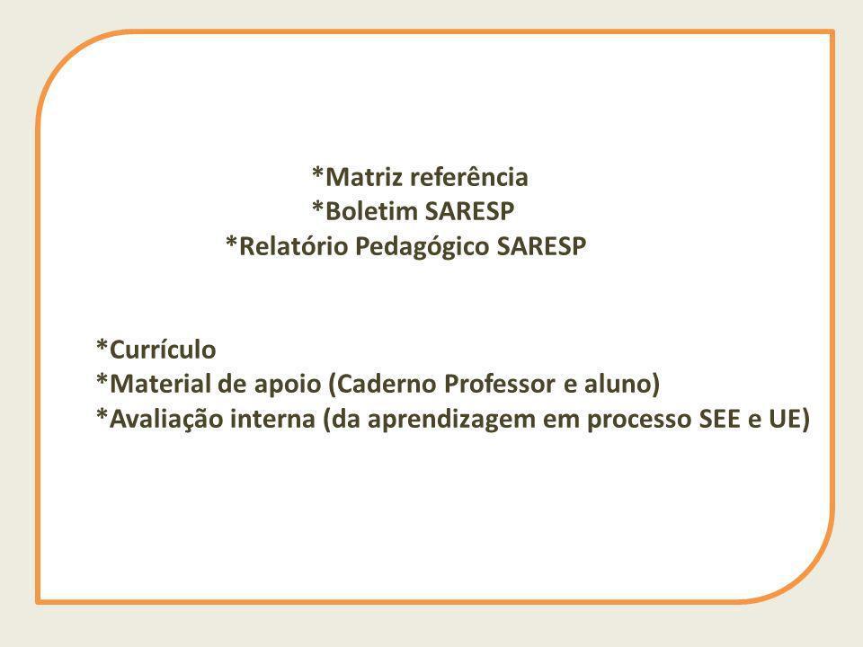 Matriz referência. Boletim SARESP. Relatório Pedagógico SARESP