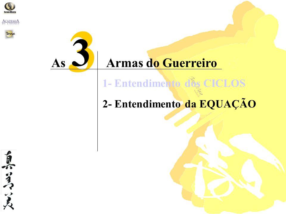 3 3 As Armas do Guerreiro 1- Entendimento dos CICLOS