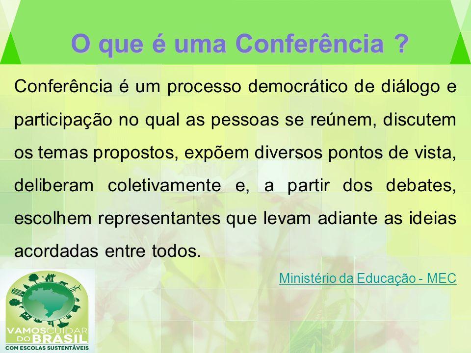 O que é uma Conferência
