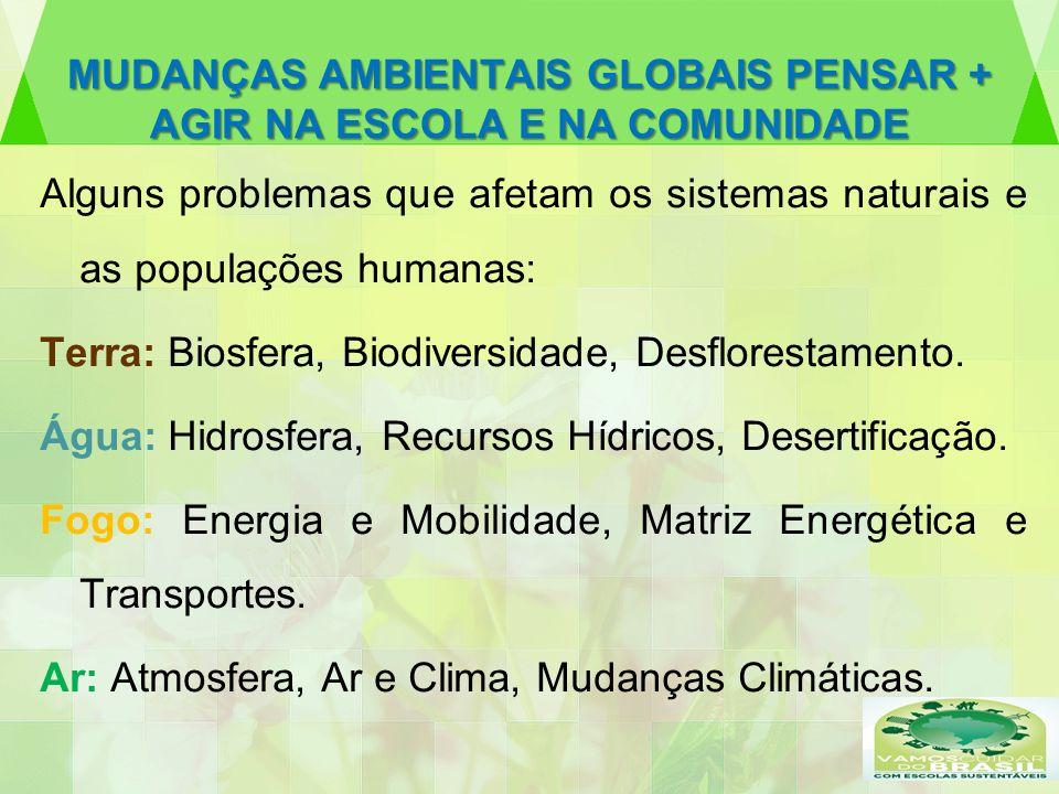 MUDANÇAS AMBIENTAIS GLOBAIS PENSAR + AGIR NA ESCOLA E NA COMUNIDADE