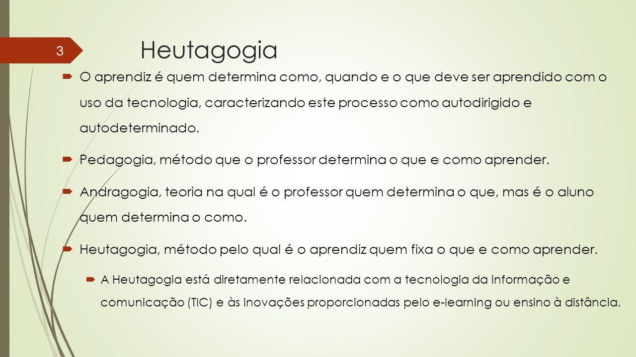 Heutagogia