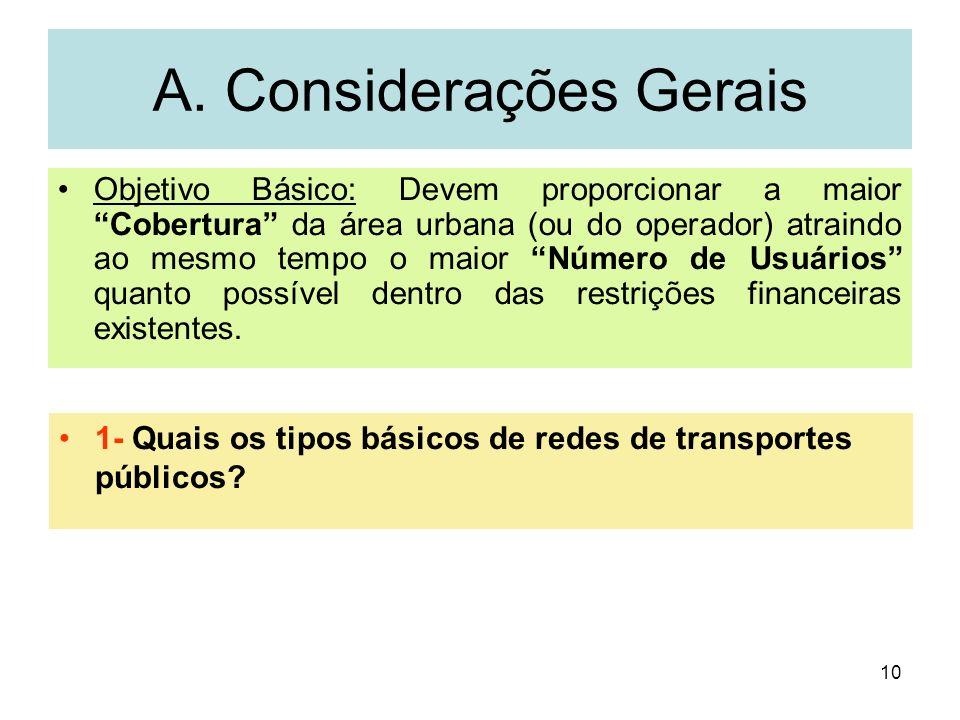 A. Considerações Gerais