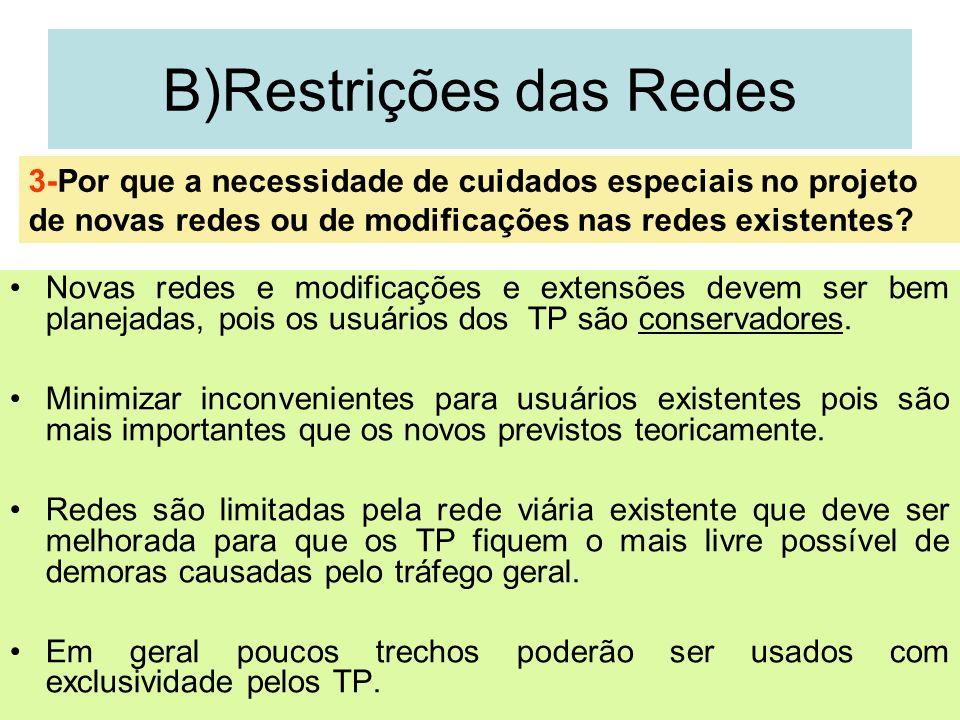 B)Restrições das Redes