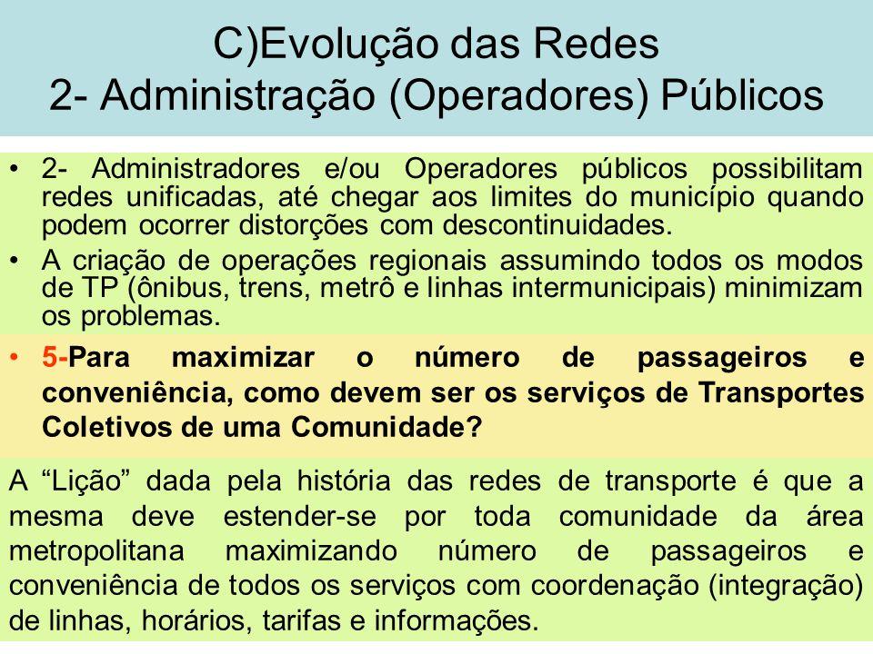 C)Evolução das Redes 2- Administração (Operadores) Públicos