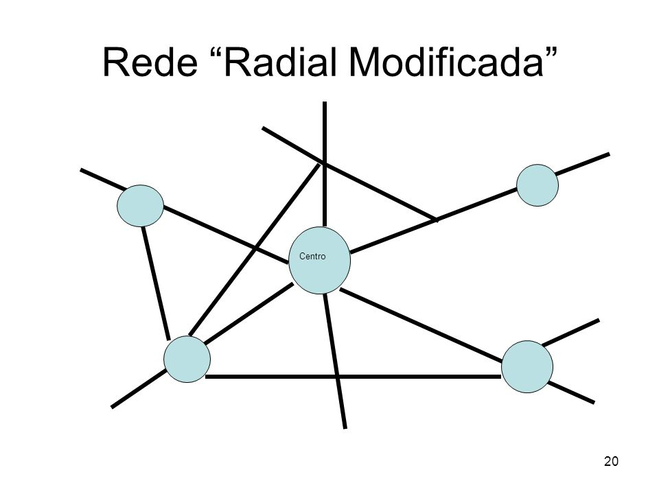 Rede Radial Modificada