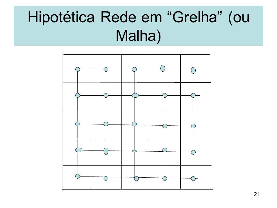 Hipotética Rede em Grelha (ou Malha)