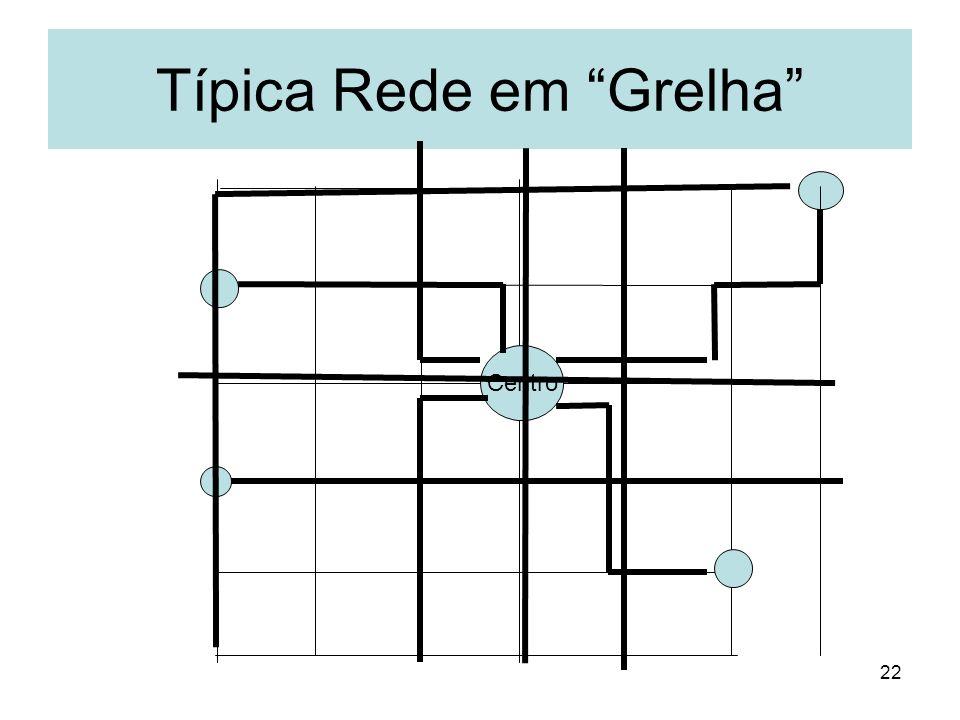 Típica Rede em Grelha