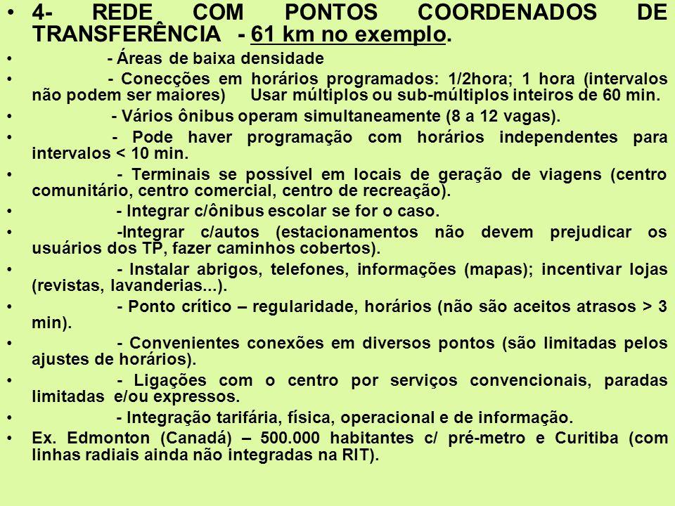 4- REDE COM PONTOS COORDENADOS DE TRANSFERÊNCIA - 61 km no exemplo.