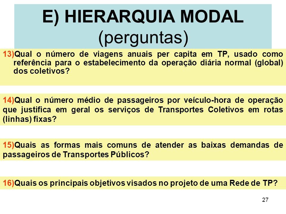 E) HIERARQUIA MODAL (perguntas)