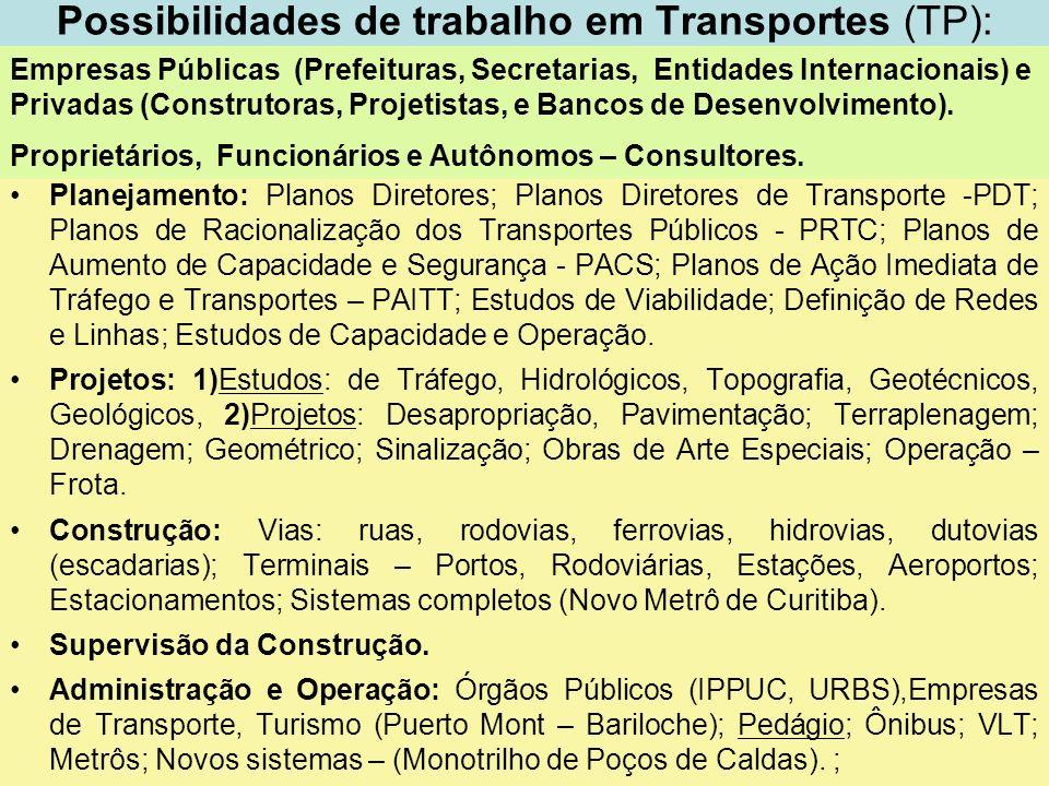 Possibilidades de trabalho em Transportes (TP):