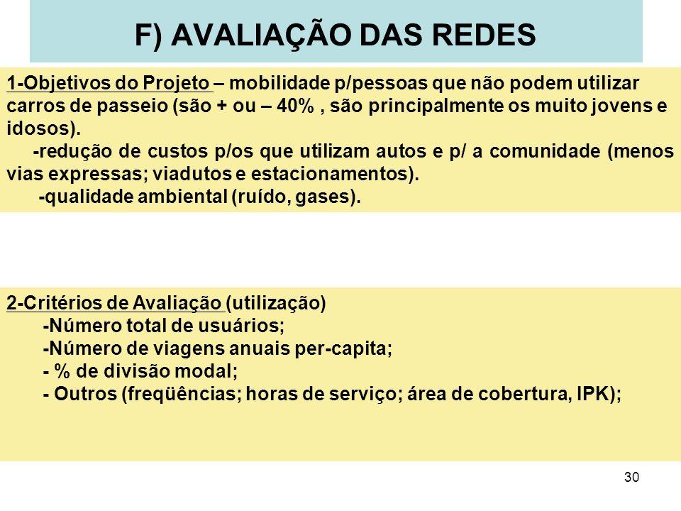 F) AVALIAÇÃO DAS REDES