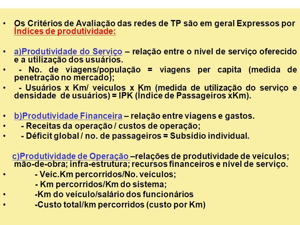 Os Critérios de Avaliação das redes de TP são em geral Expressos por Índices de produtividade: