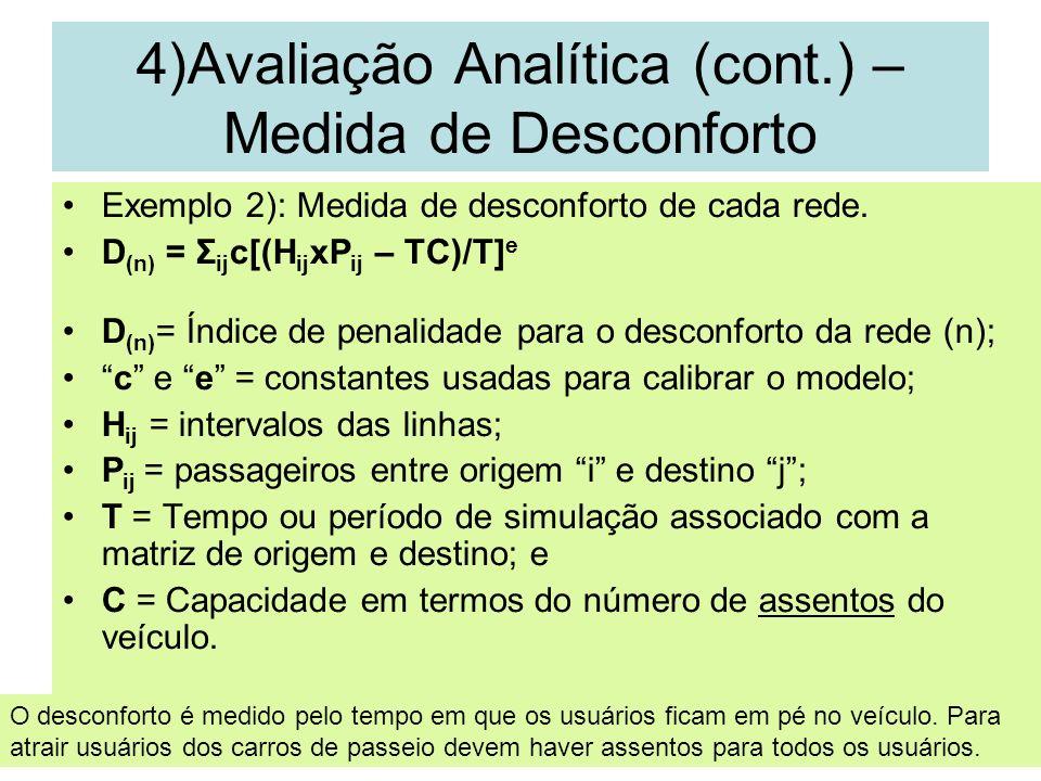 4)Avaliação Analítica (cont.) – Medida de Desconforto
