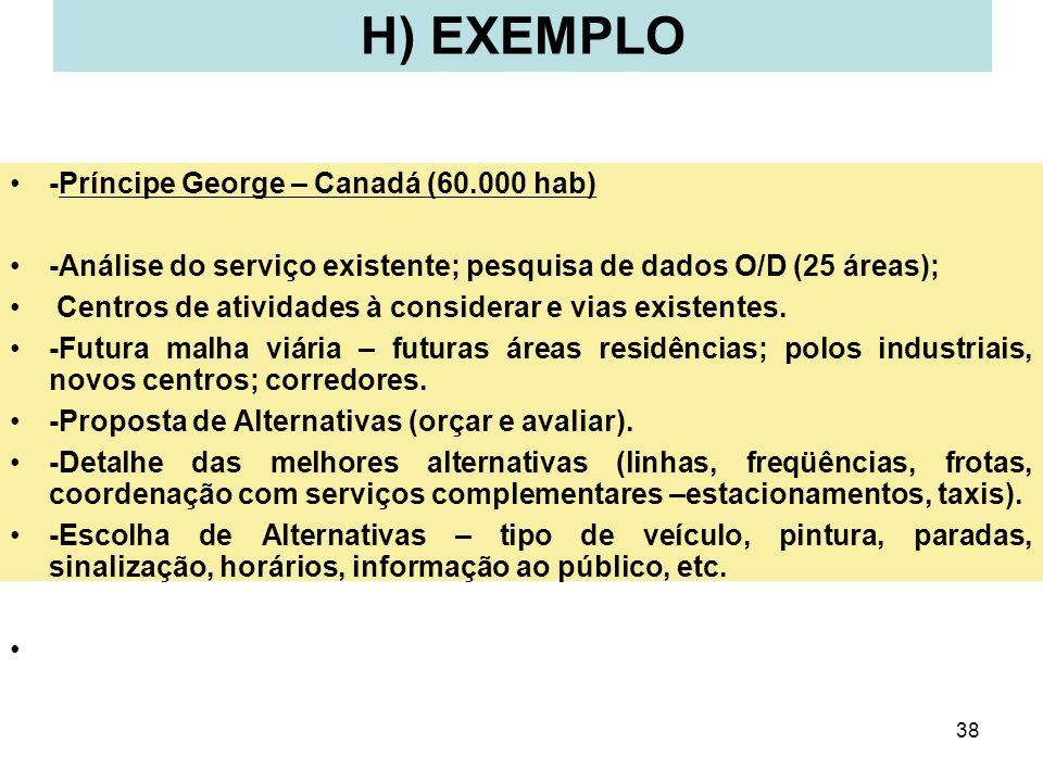H) EXEMPLO -Príncipe George – Canadá (60.000 hab)