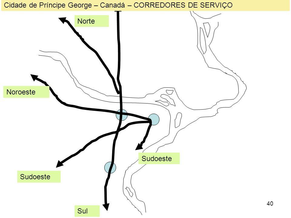 Cidade de Príncipe George – Canadá – CORREDORES DE SERVIÇO