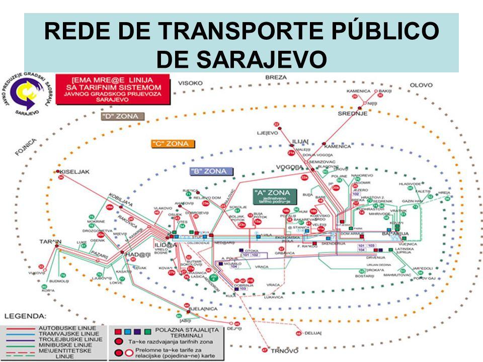 REDE DE TRANSPORTE PÚBLICO DE SARAJEVO