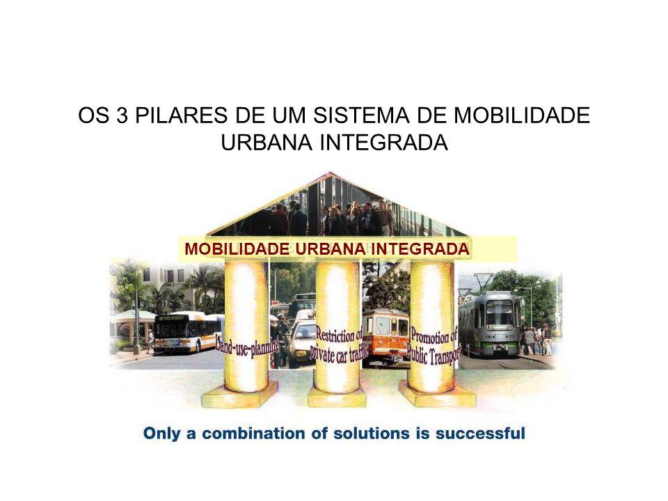 OS 3 PILARES DE UM SISTEMA DE MOBILIDADE URBANA INTEGRADA