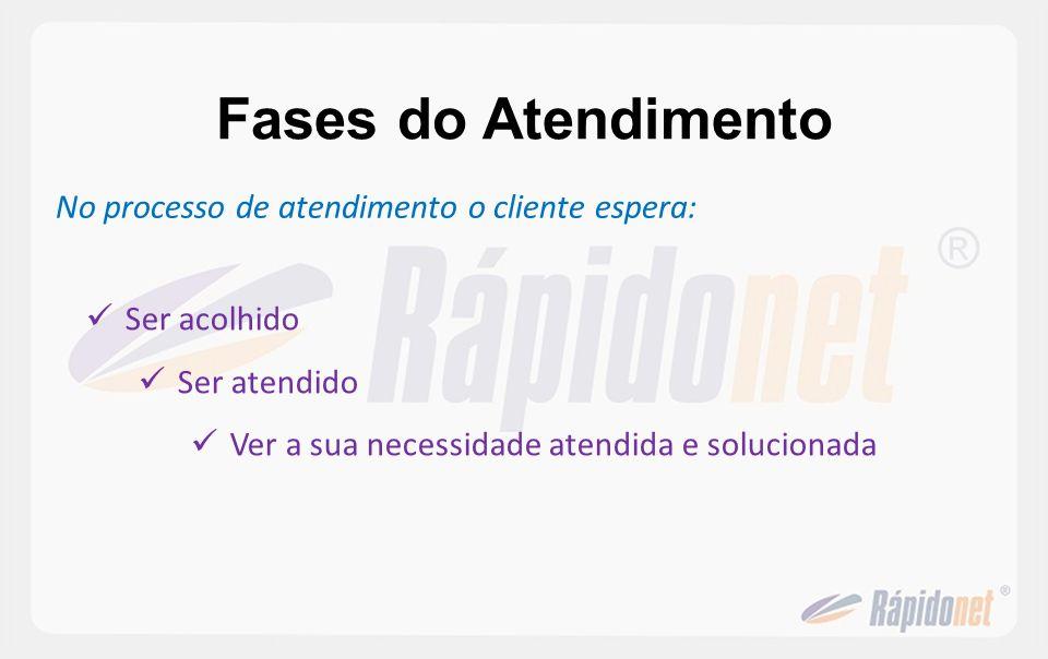 Fases do Atendimento No processo de atendimento o cliente espera: