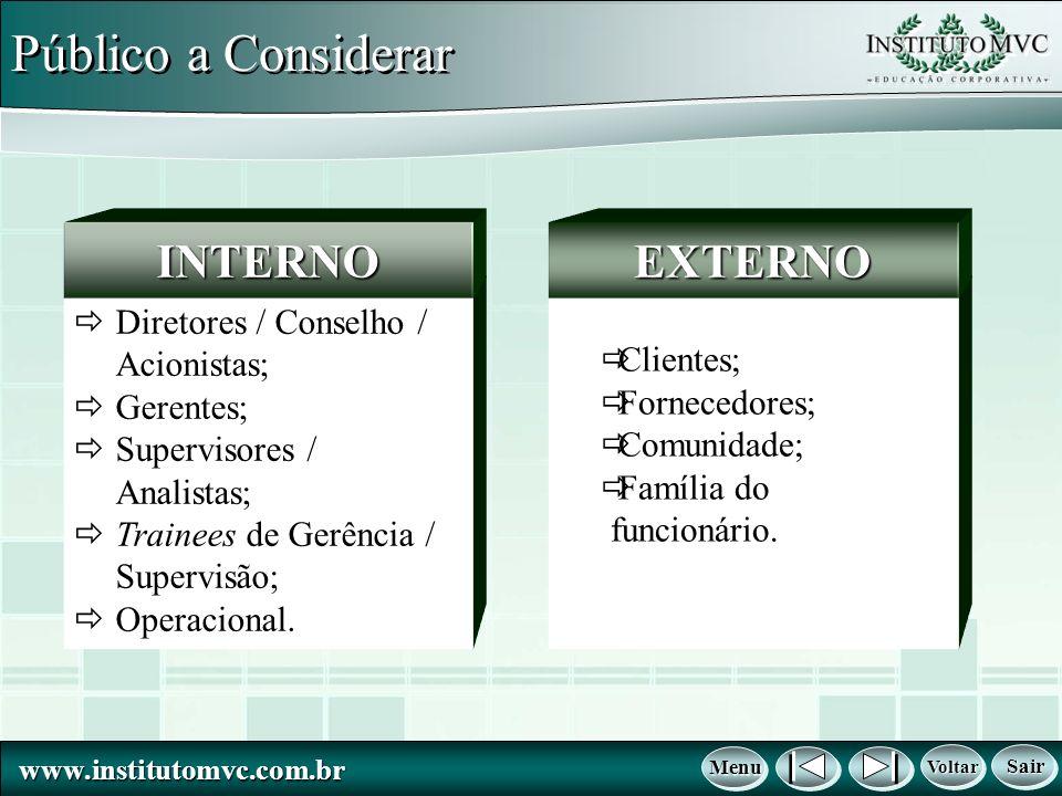 Público a Considerar INTERNO EXTERNO