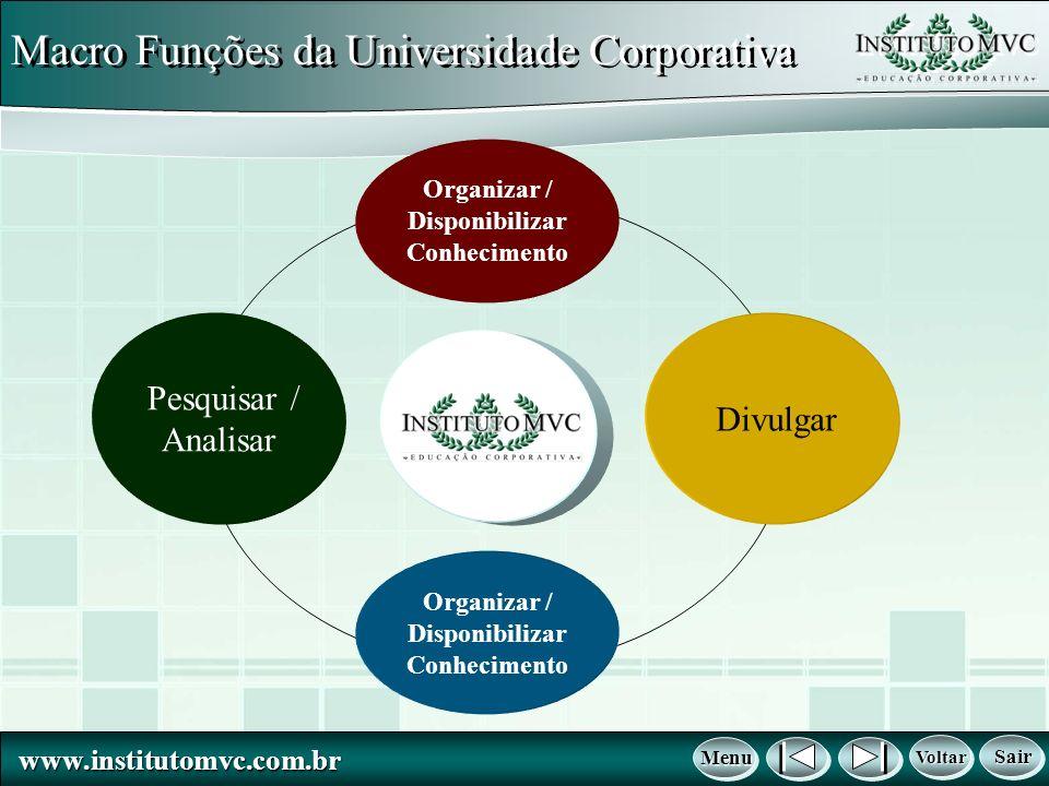 Macro Funções da Universidade Corporativa