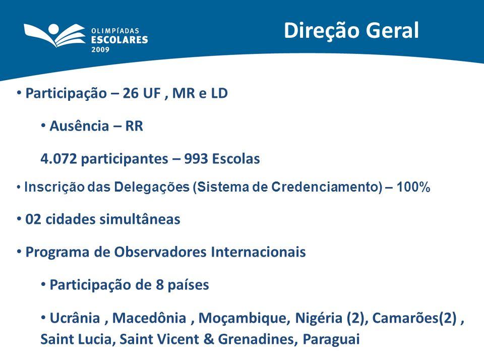 Direção Geral Participação – 26 UF , MR e LD Ausência – RR