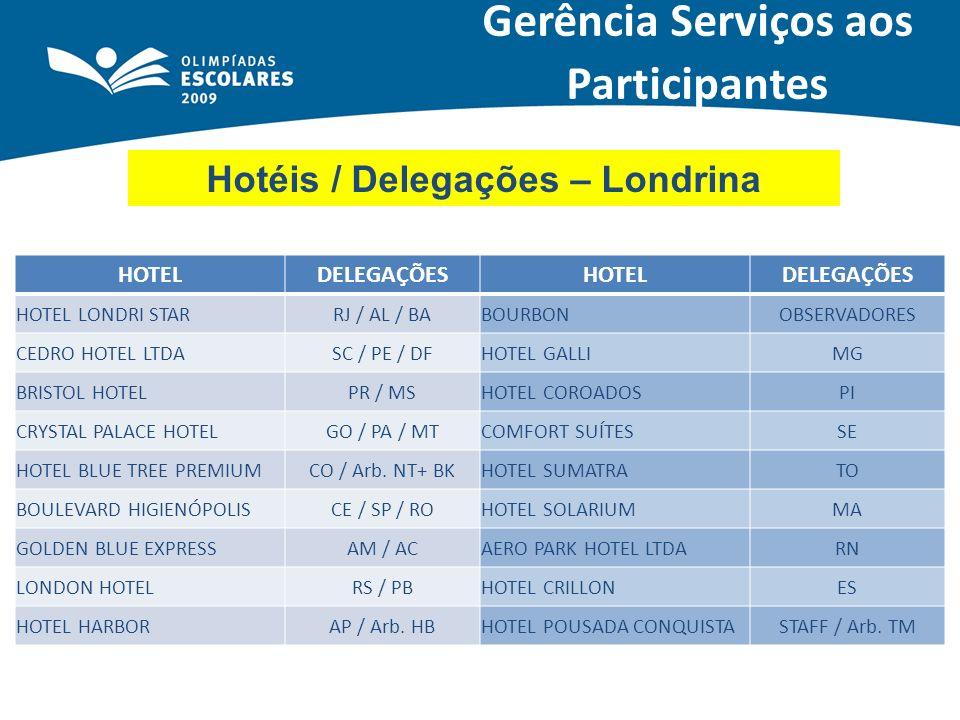 Gerência Serviços aos Participantes Hotéis / Delegações – Londrina