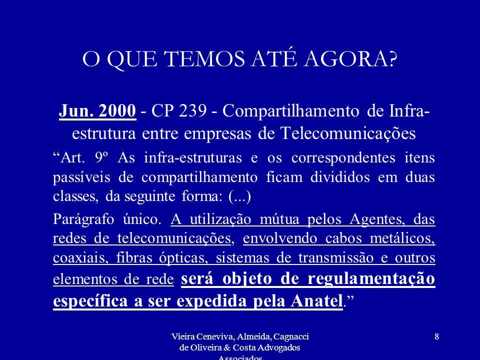O QUE TEMOS ATÉ AGORA Jun. 2000 - CP 239 - Compartilhamento de Infra-estrutura entre empresas de Telecomunicações.