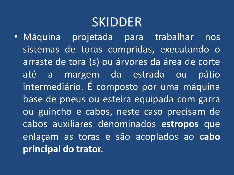 SKIDDER
