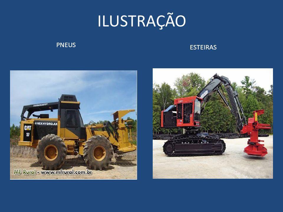 ILUSTRAÇÃO PNEUS ESTEIRAS
