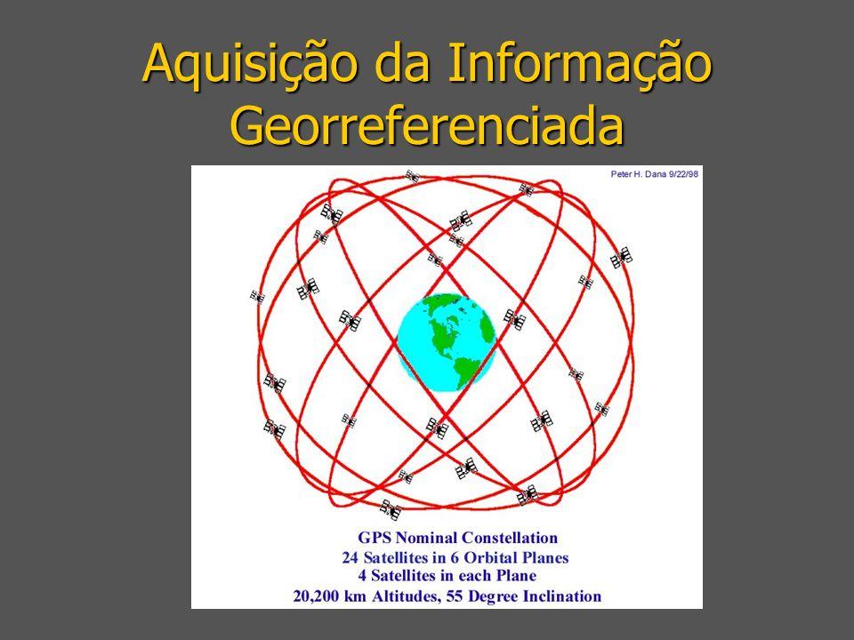 Aquisição da Informação Georreferenciada