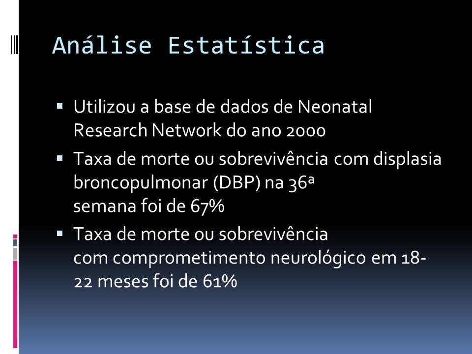 Análise EstatísticaUtilizou a base de dados de Neonatal Research Network do ano 2000.