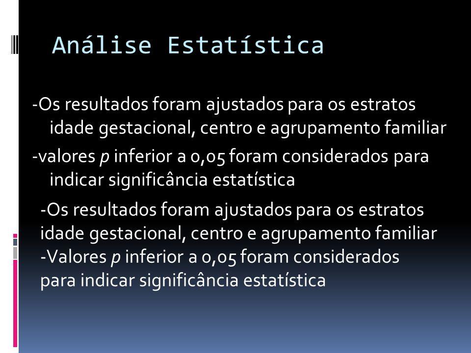 Análise Estatística -Os resultados foram ajustados para os estratos idade gestacional, centro e agrupamento familiar.