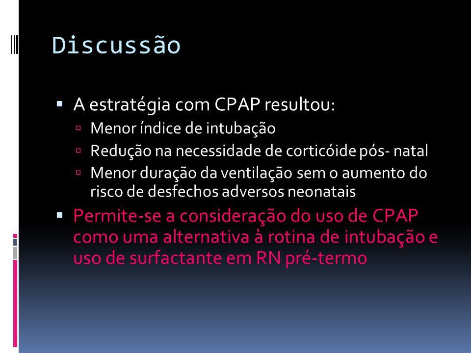 Discussão A estratégia com CPAP resultou: